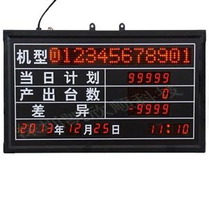 深圳喷画先生_LED电子生产现场看板-电子看板-深圳凯欣顺科技